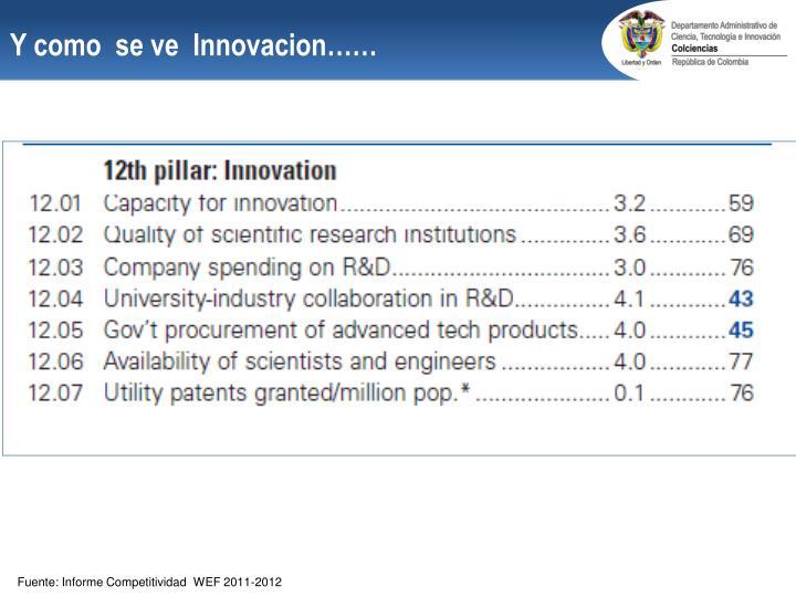 Y como  se ve  Innovacion……
