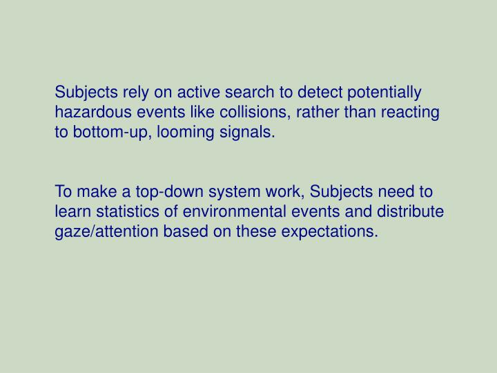 Subjects rely on active search to detect potentially