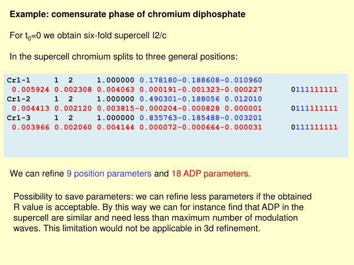 Example: comensurate phase of chromium diphosphate