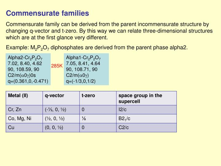 Commensurate families