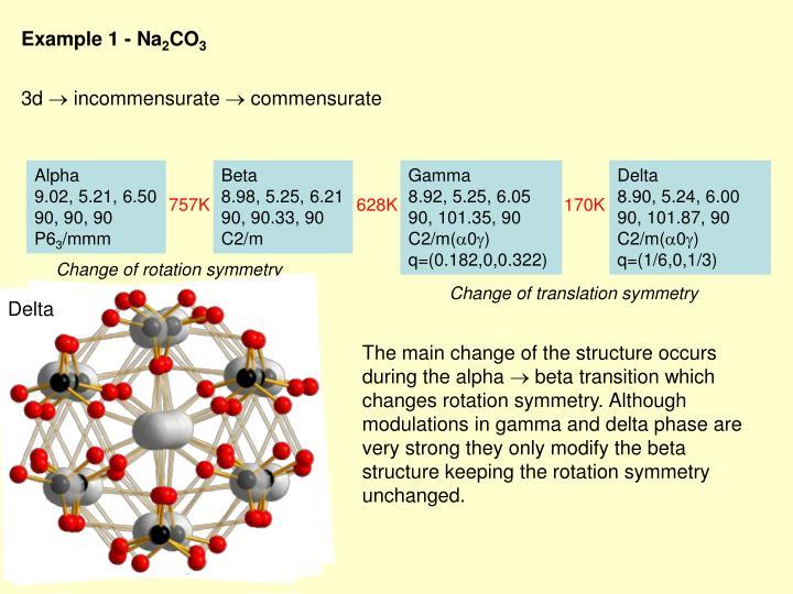 Example 1 - Na