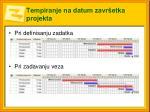 tempiranje na datum zavr etka projekta