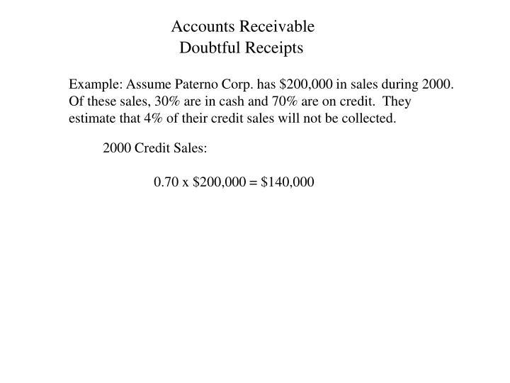 Accounts Receivable
