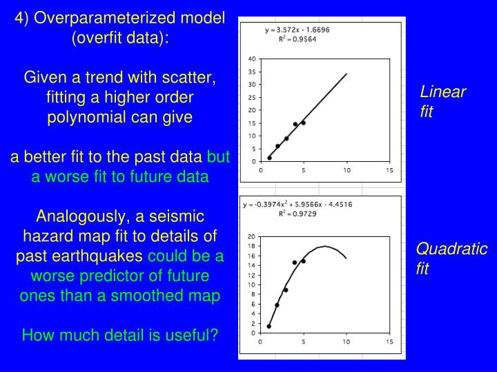 4) Overparameterized model (overfit data):