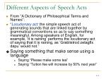 different aspects of speech acts