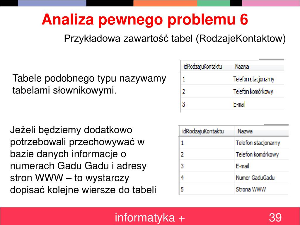 Ppt Bazy Danych Jak Je Ugryźć Powerpoint Presentation