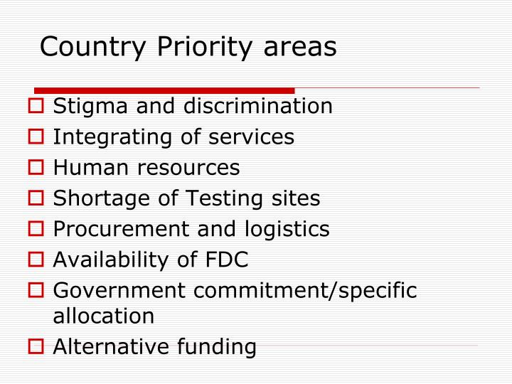 Country Priority areas