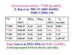 theoretical prediction 265 107 q a and t a z ren et al prc 67 2003 064302 jnrs 3 2002 195
