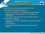 awips evolution information generation visualization