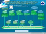 awips ii ade high level system services soa services running in an esb container