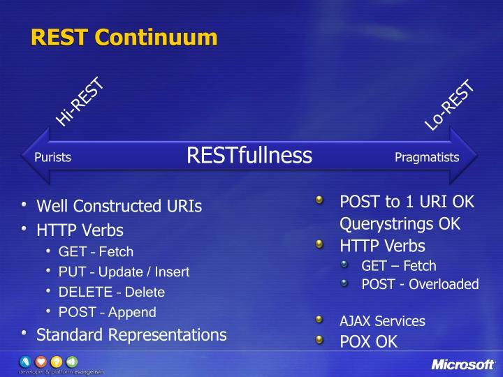 REST Continuum