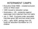 internment camps