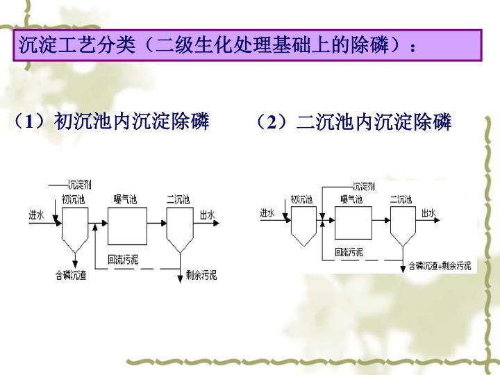 沉淀工艺分类(二级生化处理基础上的除磷):