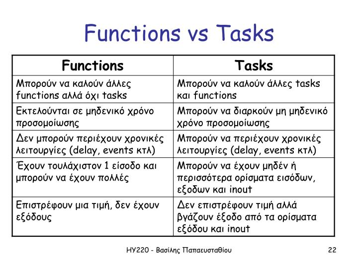 Functions vs Tasks