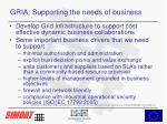gria supporting the needs of business
