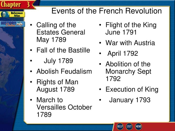 an overview of the causes of the french revolution in 1789 in paris 3this summary is based on our reading of the historical record  the immediate  cause of the french revolution was the fiscal crisis  and compte ggngral ( 1789) unpublished sources are paris, bibliotheque nationale,.