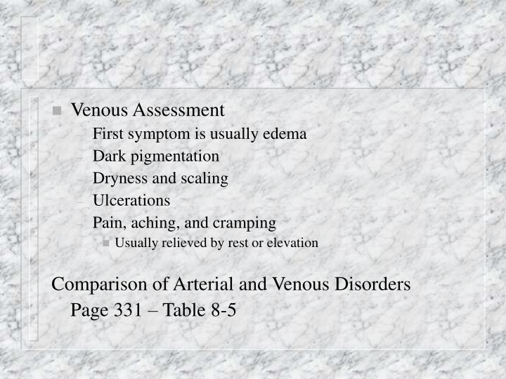 Venous Assessment