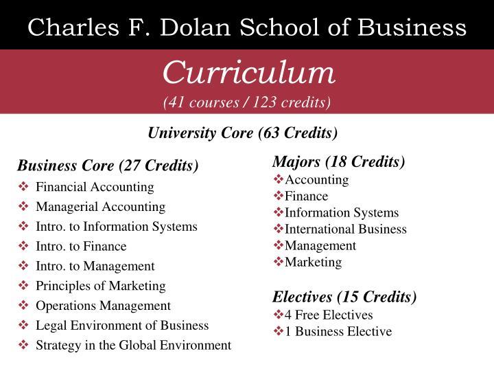 Charles f dolan school of business2