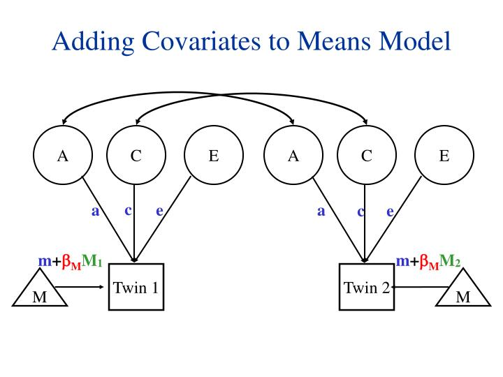 Adding Covariates to Means Model