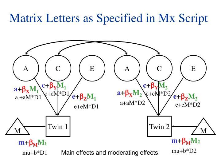 Matrix Letters as Specified in Mx Script