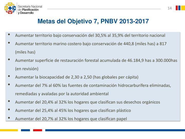 Metas del Objetivo 7, PNBV 2013-2017