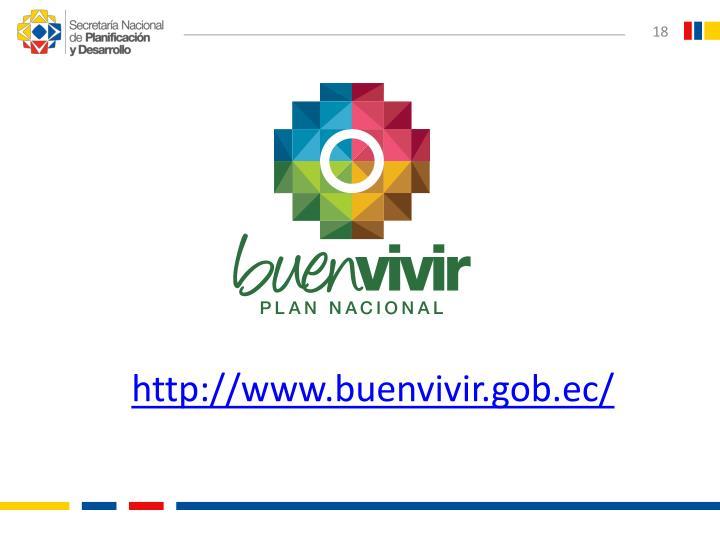 http://www.buenvivir.gob.ec/