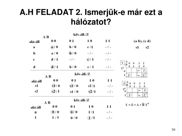 A.H FELADAT 2. Ismerjük-e már ezt a hálózatot?