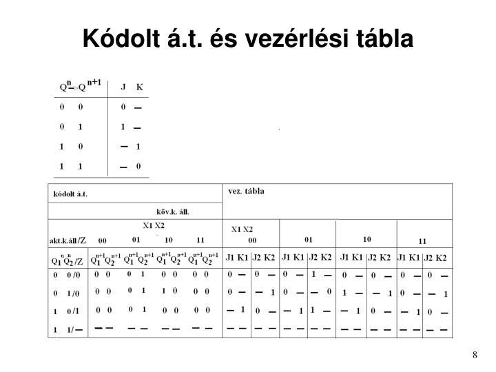 Kódolt á.t. és vezérlési tábla