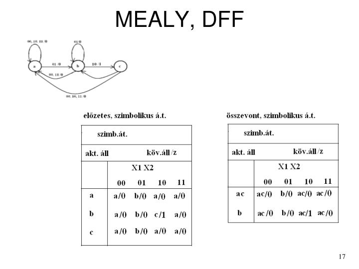 MEALY, DFF