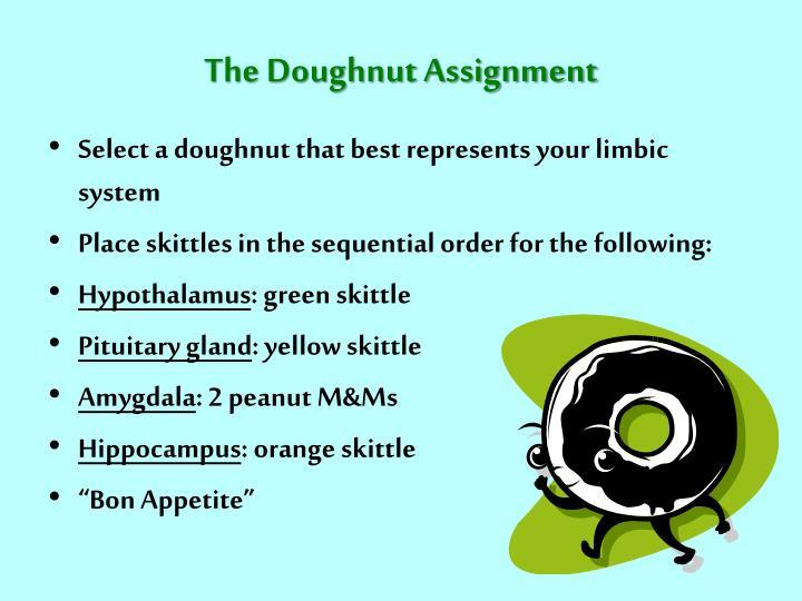 The Doughnut Assignment