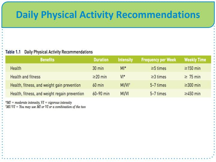 ppt   why physical fitness powerpoint presentation   id