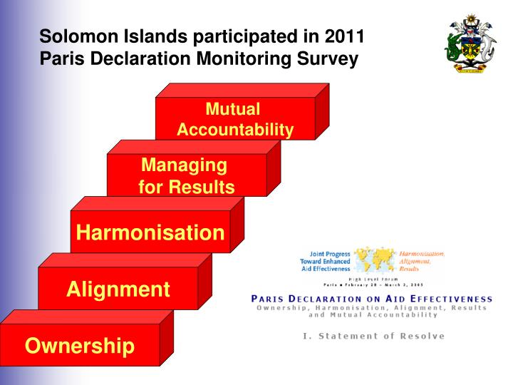 Solomon Islands participated in 2011 Paris Declaration Monitoring Survey