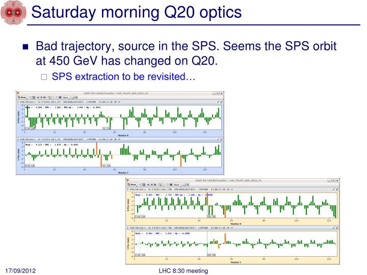 Saturday morning Q20 optics