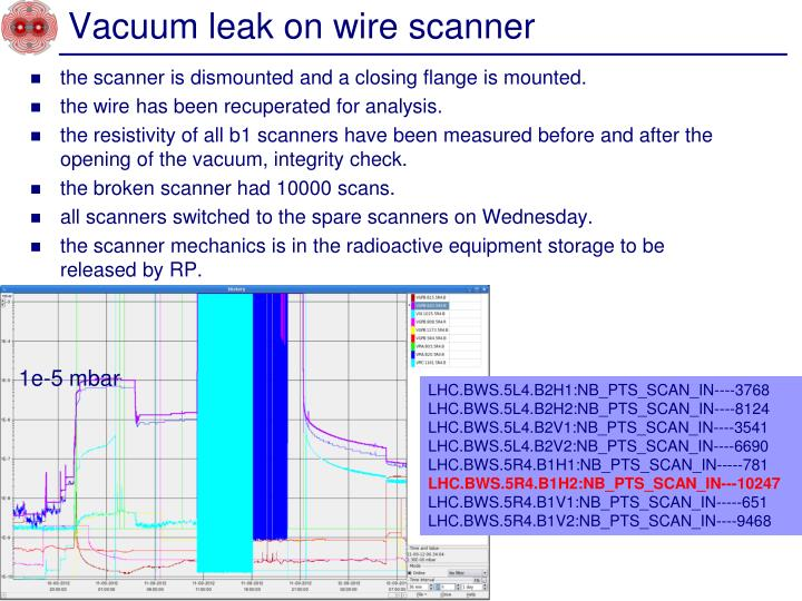 Vacuum leak on wire scanner