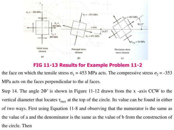 FIG 11-13 Results for Example Problem 11-2
