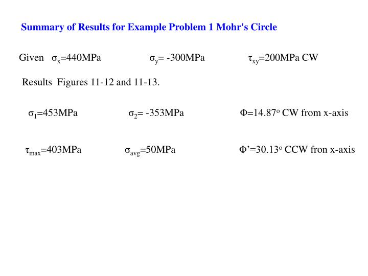Summary of Results for Example Problem 1 Mohr's Circle
