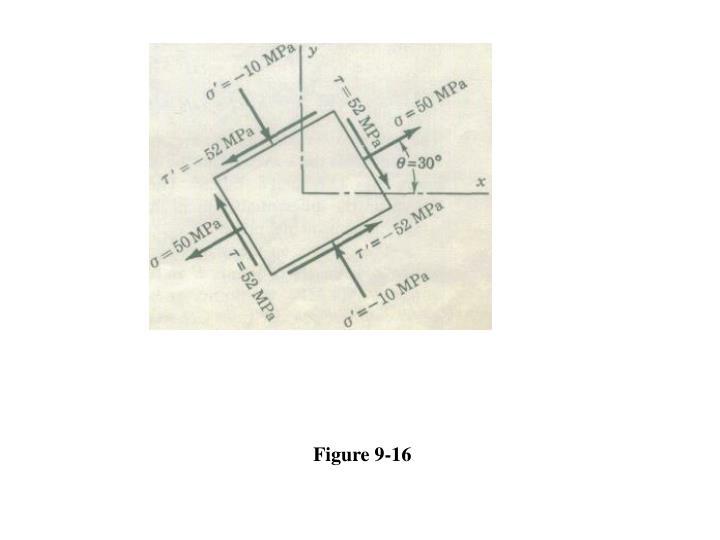 Figure 9-16