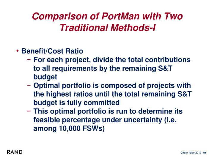 Comparison of PortMan with Two Traditional Methods-I