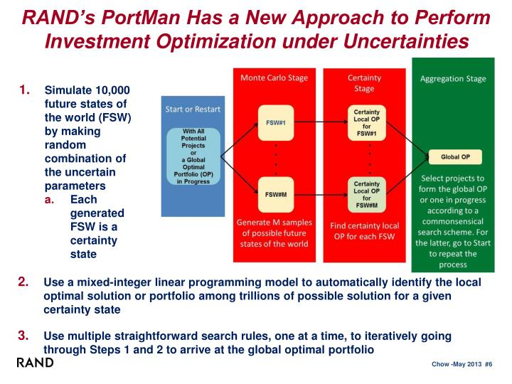RAND's PortMan Has a New Approach to Perform Investment Optimization under Uncertainties