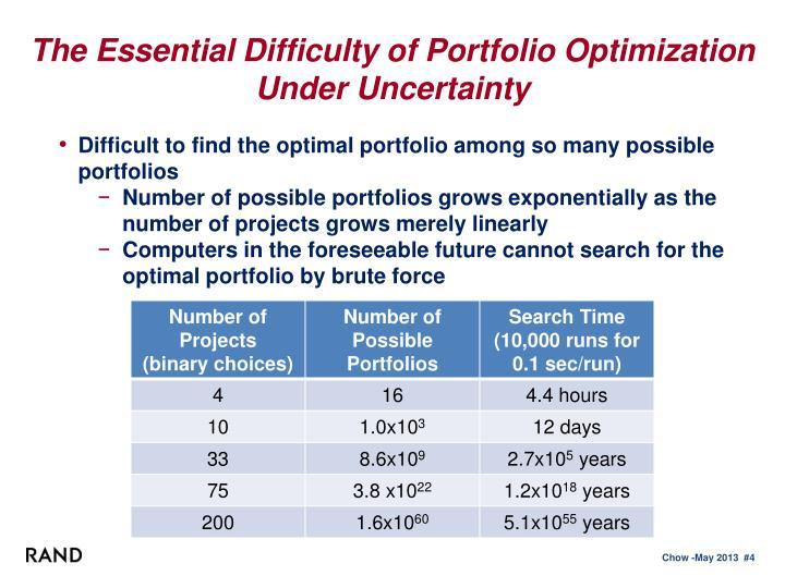 The Essential Difficulty of Portfolio Optimization Under Uncertainty