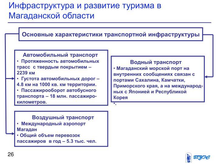 Инфраструктура и развитие туризма в Магаданской области