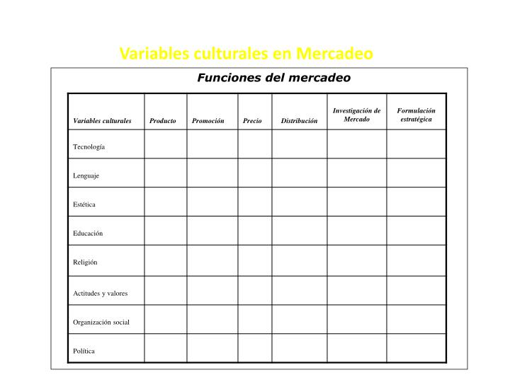 Variables culturales en Mercadeo