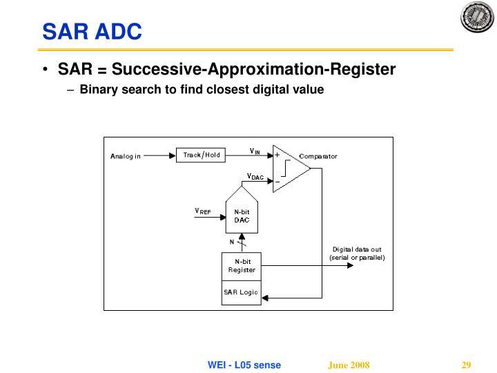 Sar adc phd thesis