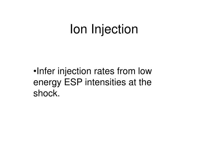 Ion Injection