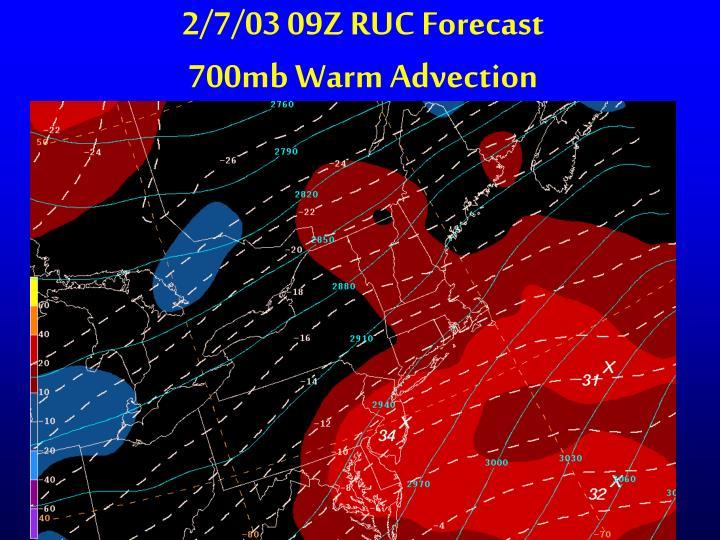 2/7/03 09Z RUC Forecast