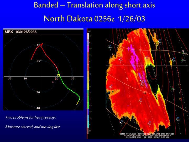 Banded – Translation along short axis