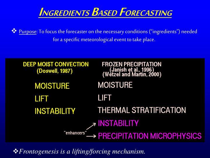 I ngredients b ased f orecasting