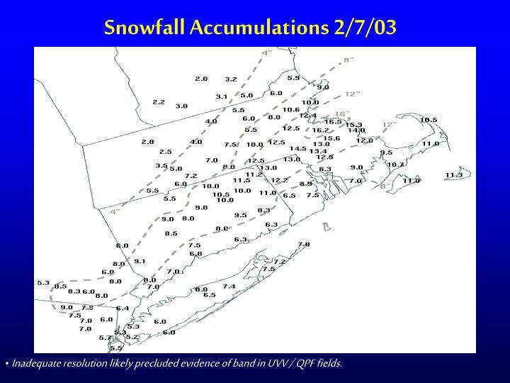 Snowfall Accumulations 2/7/03