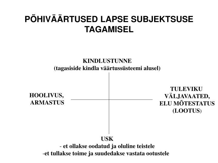 PÕHIVÄÄRTUSED LAPSE SUBJEKTSUSE TAGAMISEL