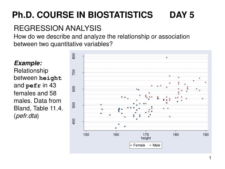 PPT Ph D COURSE IN BIOSTATISTICS DAY 5 PowerPoint